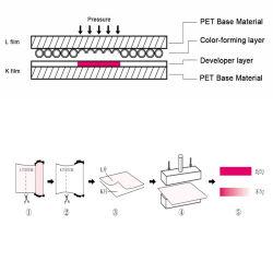 Material de laboratório para teste de pressão de superfície plana (Não Prescale)
