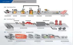 заводская цена № 4 Hl проверить Установите противоскользящие поверхности протектора 2b Ba 201 304 304L 316 316L 310S 430 317 347 пластины из нержавеющей стали