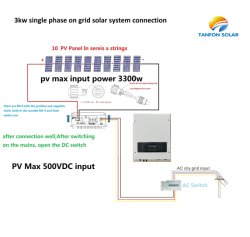 Connectée au réseau Invetrer 3kw sur le réseau des modules PV