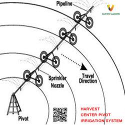 Het Systeem van de Irrigatie van de Sproeier van de Spil van het Centrum van de landbouw voor de Grote Irrigatie van de Landbouwgrond
