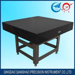 Hohe Präzisions-Granit-Kontrollen-Oberflächen-Platte