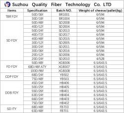 Catalogo eccellente cinese del filato del poliestere FDY della fabbrica (SPH CDP DDB FDY ITY)