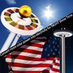 Штыревая ночного освещения на солнечной энергии набегающей освещение ночной свет