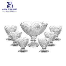 クラシックルーマグラスアイスクリームボウル 7 個セット( TZ7 ~ GB16017 )