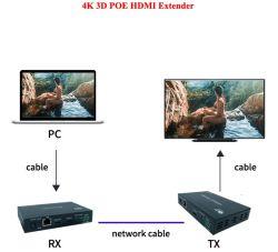 16-kanaals HDMI Multi-Viewer met hoge resolutie