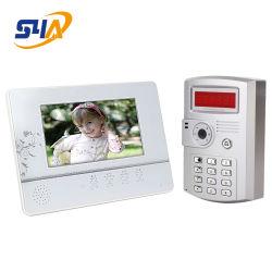 スタンドアロンアクセスコントローラはビデオドアの電話をインストールする