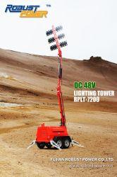Torretta chiara mobile dell'albero di estrazione mineraria 10m dell'Australia del proiettore doppio idraulico degli assi LED
