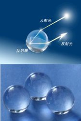 Traffic Sign (ND 1.93、2.2、2.4)のための高いReflective Glass Beads