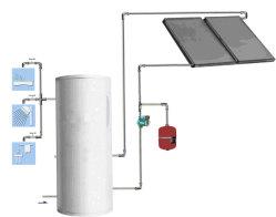 Split presión calentador de agua solar sistema consta de plato llano colector solar, agua caliente depósito vertical, la estación de bombeo y vaso de expansión