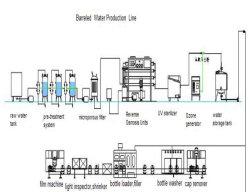 가득 차있는 자동적인 300b/H Barreled 물 생산 라인