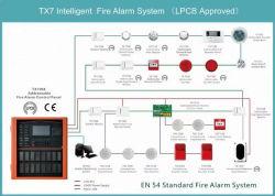 Large écran tactile LCD adressable du panneau de commande d'alarme incendie intelligente