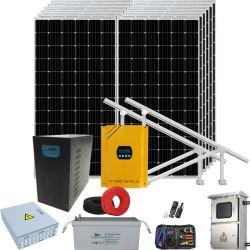 Protección contra sobrecorriente transitorios de tensión de alimentación portátil de la energía solar