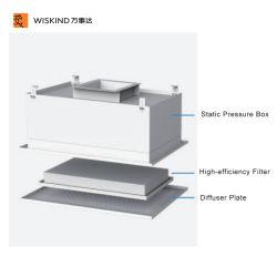 La alta eficiencia de salida del filtro HEPA de verificación de la Junta de Farmacia Cleanroom