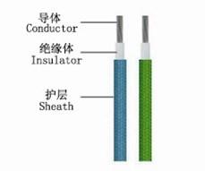 UL3410 isolés en caoutchouc de silicone en fil enduit d'acrylate de nylon tressé