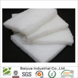 Hete Lucht door Watten van de Polyester van 100% de Wasbare
