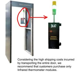 A temperatura corporal anormal da Porta de segurança da porta de monitorização de temperatura