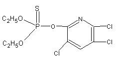 Clorpirifos 98% Tc, el 48% CE