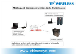 Système de transmetteur et récepteur multicanal pour les stades, carrés, événements, des salles de classe