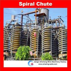 Chute a spirale Machine per Tin
