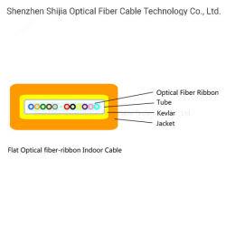 光ファイバ強さの管PVC/LSZHのジャケットが付いている平らなリボン・ケーブル