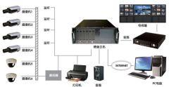 L'usine du système de surveillance de la télévision Closed-Circuit