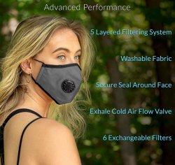 Máscara facial: mejor la contaminación del aire Ajuste Universal Mascarillas + filtro. Respirador de carbono y el polvo, la cubierta de seguridad en la boca de gases de escape de humo, polen, el uso de pintura