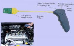 SPINDEL (Umwickeln-auf-Stecker) Zündsystem-schnelle Prüfvorrichtung (750)