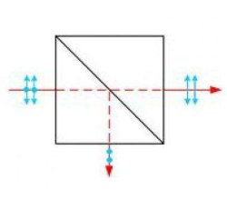 Креста объединения RGB или разветвитель X-Cube сквозь призму цветные стекла призмы