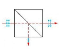 Cruz Combinador RGB ou divisor X-Cube Cor Prisma prisma de vidro
