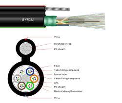 48core kies OpenluchtFiguur 8 van de Vorm Luchtuit Zelfstandige nietGepantserde Communicatie van de Vezel Optische/Optische Kabel (Gytc8y)