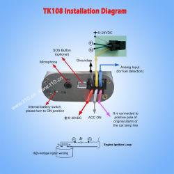 충격 센서를 사용한 항시 GPS 추적, 절전 모드 Tk108-WY