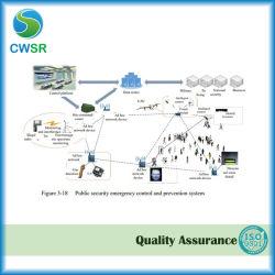 Система видеонаблюдения информация сети чертеж города безопасности
