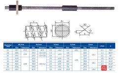 Psb830/930/1080MPa高力Concreto Protendido Barra De Ferro