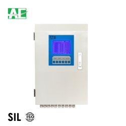 Painel de Controlo do controlador de alarme de gás com os canais 1-32