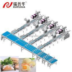 De volledige Automatische het Voeden van het Brood van de Cake van de Laag Machine van het In zakken doen van Shives van het Brood van de Machine van de Verpakking van brood van de Machine van de Verpakking