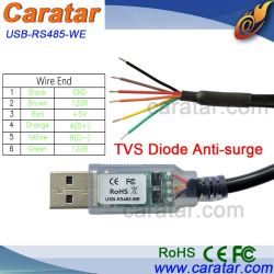 FTDI USB-RS485 Serieller Adapter Konverter Kabel kompatibel USB zu Seriell RS422/RS485 Debug-Datenkabel