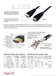 USBケーブルHDMIパッチLAN DVI VGA DpのケーブルタイプCケーブル