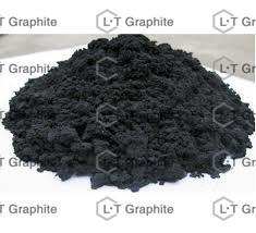Графит высокой чистоты металлолома используется для изготовления электродов\угольная щетка\углерода стержень в электрической промышленности