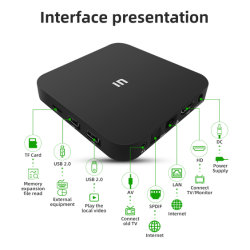 USB 3.0 4k*2K H. 265 Android 7.1 TV Box