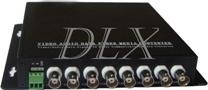 8 canaux convertisseur BNC à fibre optique (DLX-DVOP08-E)