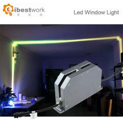 Double-Side LED Lampe Mural LED Spot Light