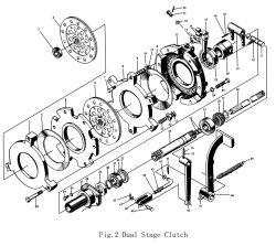 Jmは中心を分ける(JMのトラクターおよびJMエンジンの予備品)
