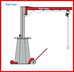 drehen elektrischer motorisierter Portalkran des kranbalken-0.5t mit 180 Grad