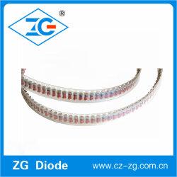 Zmm1b-Zmm75b MiniMelf Zener Diode