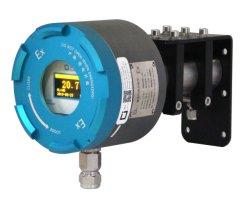 Ci-PC68/-1 Analizador de Gases láser