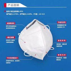 Kn95 deckt Wegwerfgesichtsmaske mit Cer-Bescheinigung ab