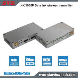 4K/1080 La imagen/control/datos/Audio Transmisor inalámbrico de enlace de datos