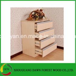 Панель управления мебель версия платы ящика шкафа электроавтоматики