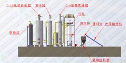 100kw, 200kw, 5MW, 10MW Coal Turbogerador