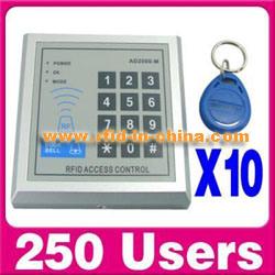RFIDのアクセス制御システム